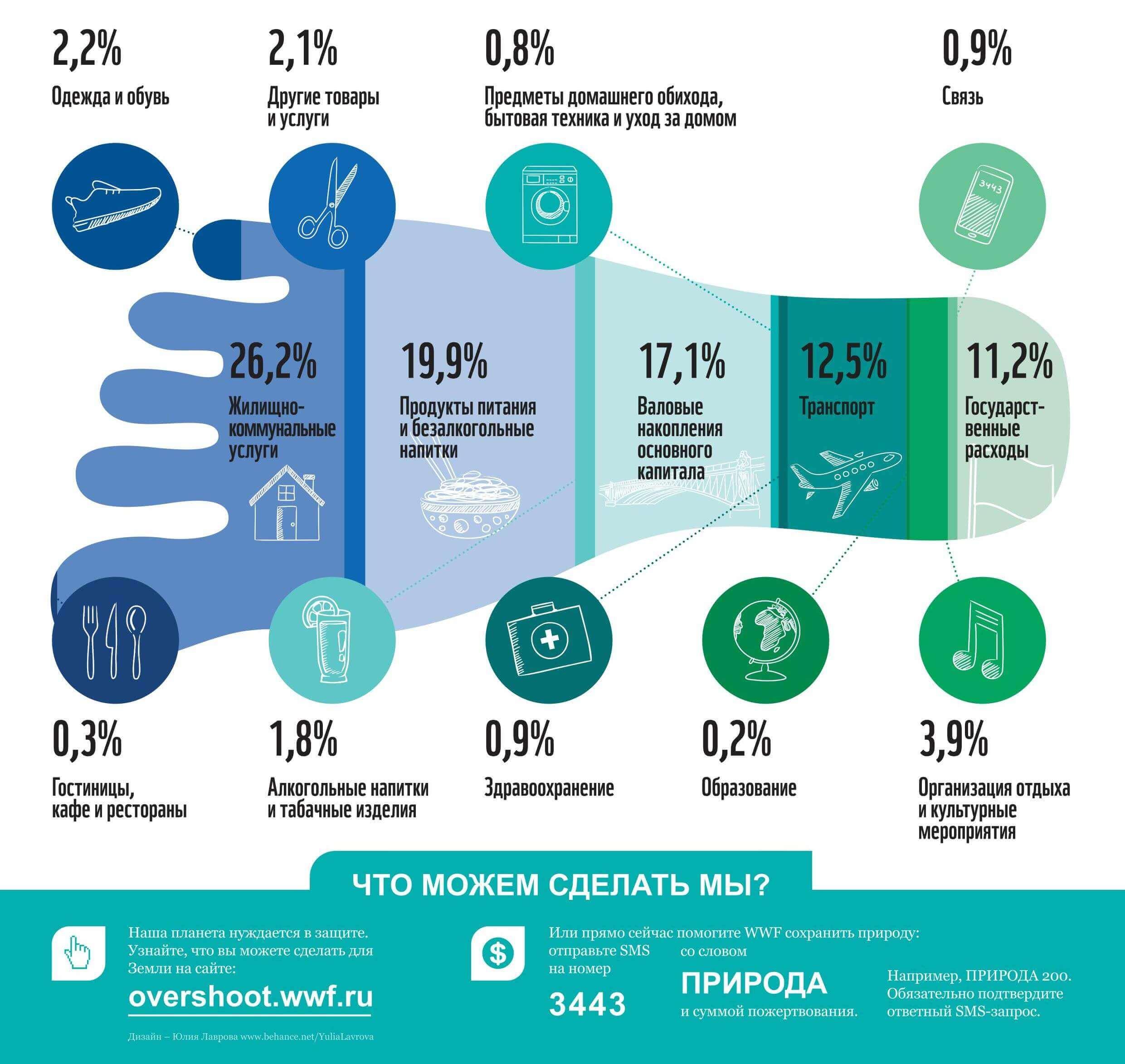 инфографика (1)
