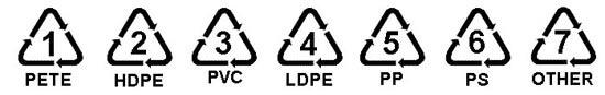 plastic-labeling-full-1